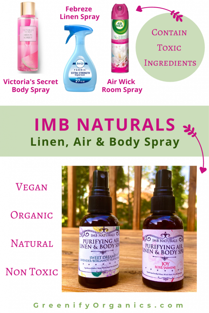 IMB Naturals | Air, Linen & Room Spray